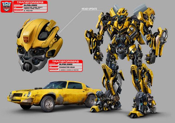 Bumblebee - как вдохновитель шуруповёрта Stanley 18V