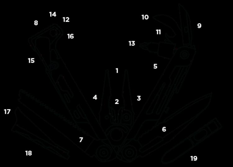 Комплектация Leatherman Signal - 19 инструментов