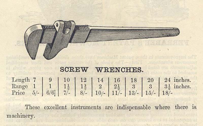 Английский равзодной ключ (Budding adjustable spanner)